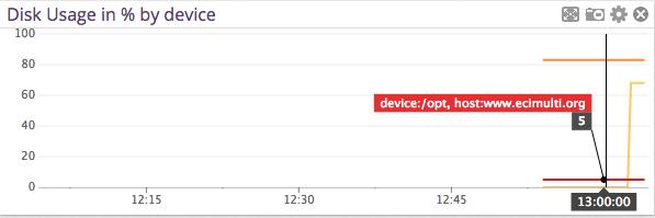 DatadogScreenshot