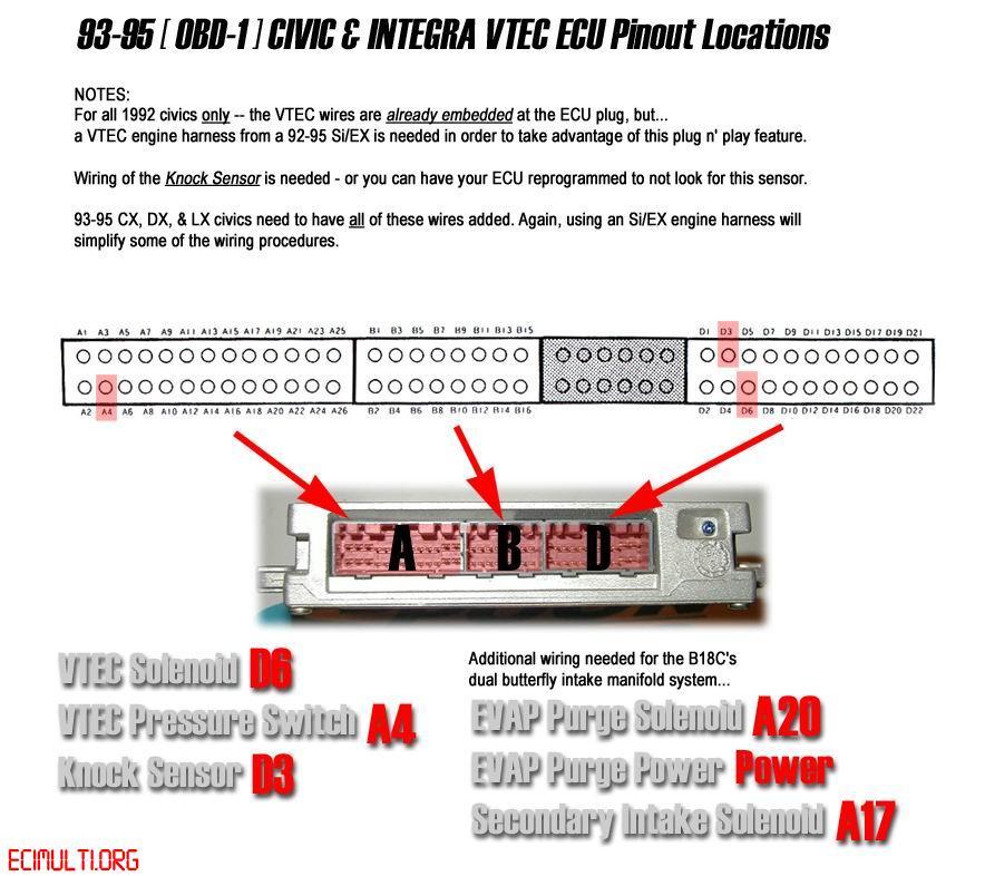 integra gsr obd2 wiring diagram wifi wiring diagram ecu wiring rh banyan palace com OBD Connector Wiring OBD1 Alternator Wire Diagram 4