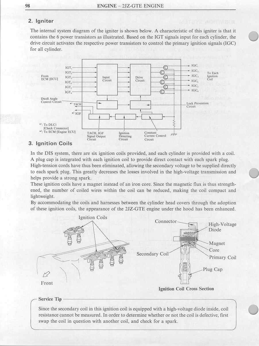 1jz Ignitor Wiring Diagram Bookmark About Coil With 2jz And 1995 Avalon Igniter Rh Ecimulti Org Engine Vvti